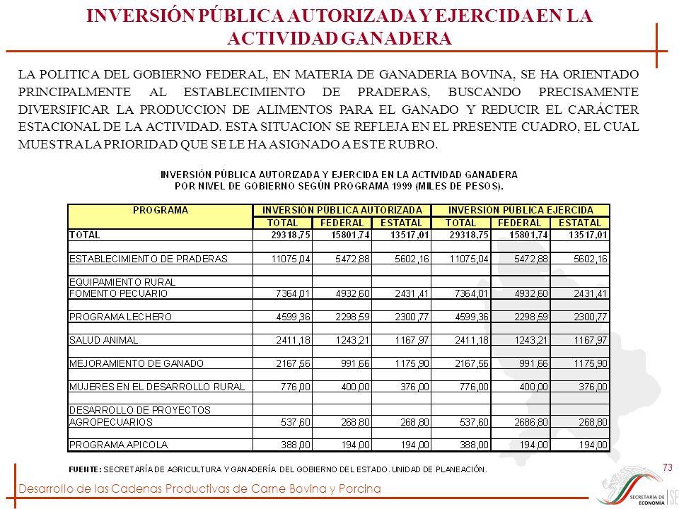 Desarrollo de las Cadenas Productivas de Carne Bovina y Porcina 73 LA POLITICA DEL GOBIERNO FEDERAL, EN MATERIA DE GANADERIA BOVINA, SE HA ORIENTADO P