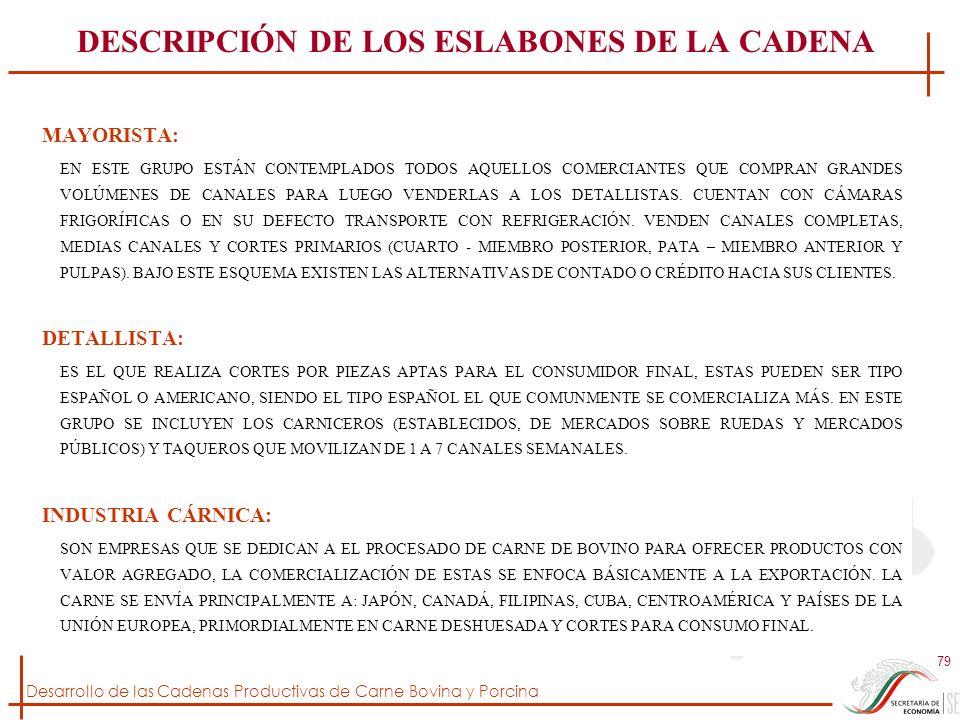Desarrollo de las Cadenas Productivas de Carne Bovina y Porcina 79 MAYORISTA: EN ESTE GRUPO ESTÁN CONTEMPLADOS TODOS AQUELLOS COMERCIANTES QUE COMPRAN