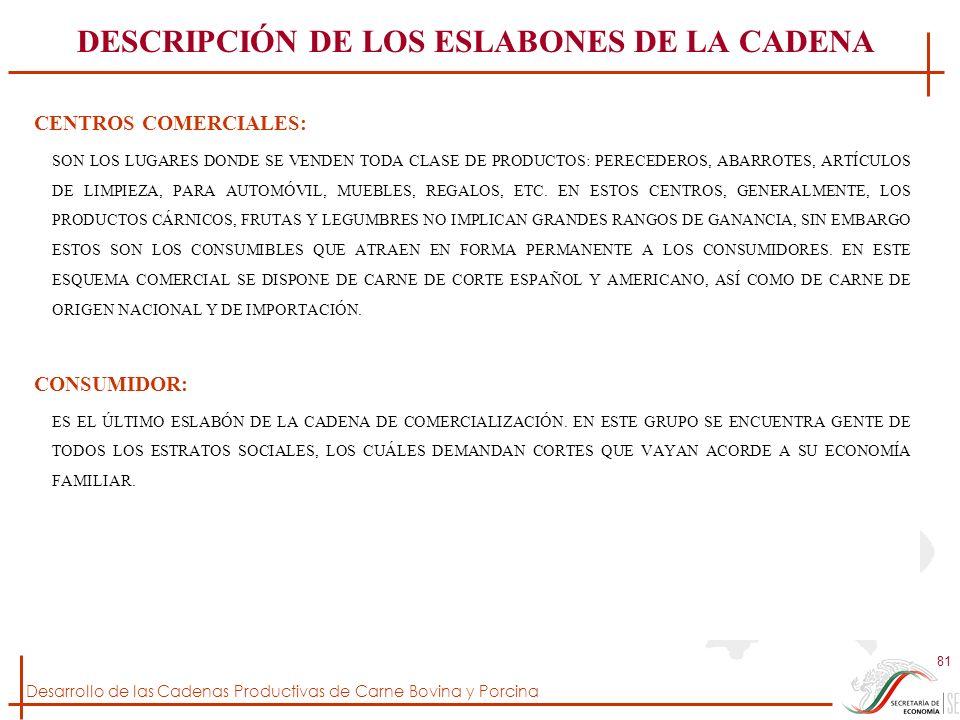 Desarrollo de las Cadenas Productivas de Carne Bovina y Porcina 81 CENTROS COMERCIALES: SON LOS LUGARES DONDE SE VENDEN TODA CLASE DE PRODUCTOS: PEREC