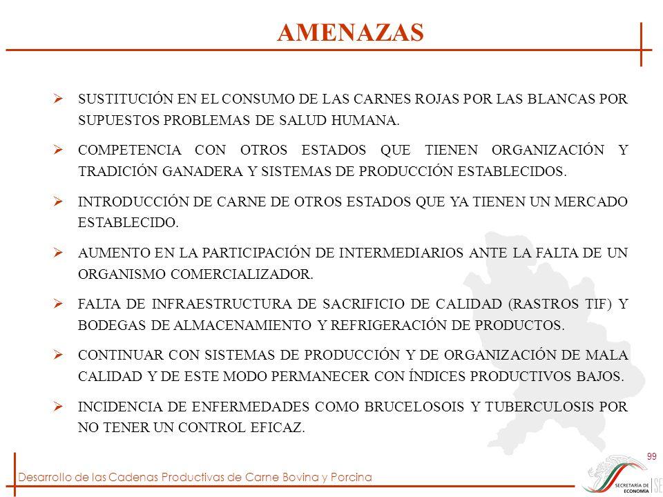 Desarrollo de las Cadenas Productivas de Carne Bovina y Porcina 99 SUSTITUCIÓN EN EL CONSUMO DE LAS CARNES ROJAS POR LAS BLANCAS POR SUPUESTOS PROBLEM
