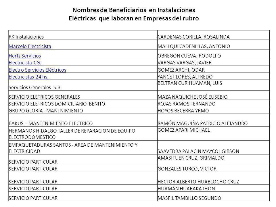 RK InstalacionesCARDENAS CORILLA, ROSALINDA Marcelo ElectricístaMALLQUI CADENILLAS, ANTONIO Hertz ServiciosOBREGON CUEVA, RODOLFO Electricista-CGJVARGAS VARGAS, JAVIER Electro Servicios EléctricosGOMEZ ARCHI, ODAR Electricistas 24 hs.YANCE FLORES, ALFREDO Servicios Generales S.R.