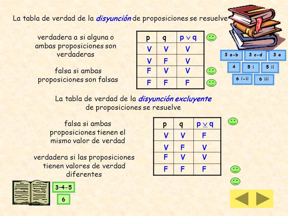 La primera operación que vamos a tratar es la negación Tablas de Verdad Si p es verdad, p es falso Si p es falso, p es verdad p p VF FV La tabla de ve