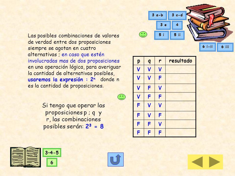 La tabla de verdad de la doble implicación se resuelve : p q p q V V VV V FF F VF F F verdadera si ambas proposiciones tienen el mismo valor de verdad