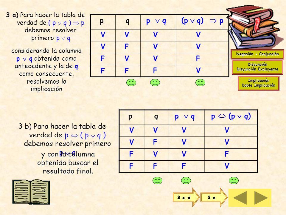 Las posibles combinaciones de valores de verdad entre dos proposiciones siempre se agotan en cuatro alternativas ; en caso que estén involucradas mas