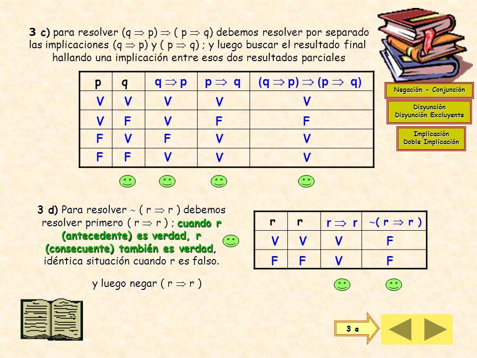 3 a) Para hacer la tabla de verdad de ( p q ) p debemos resolver primero p q pq p q(p q) p VV V V V F F V V F F F V F V V 3 b) Para hacer la tabla de