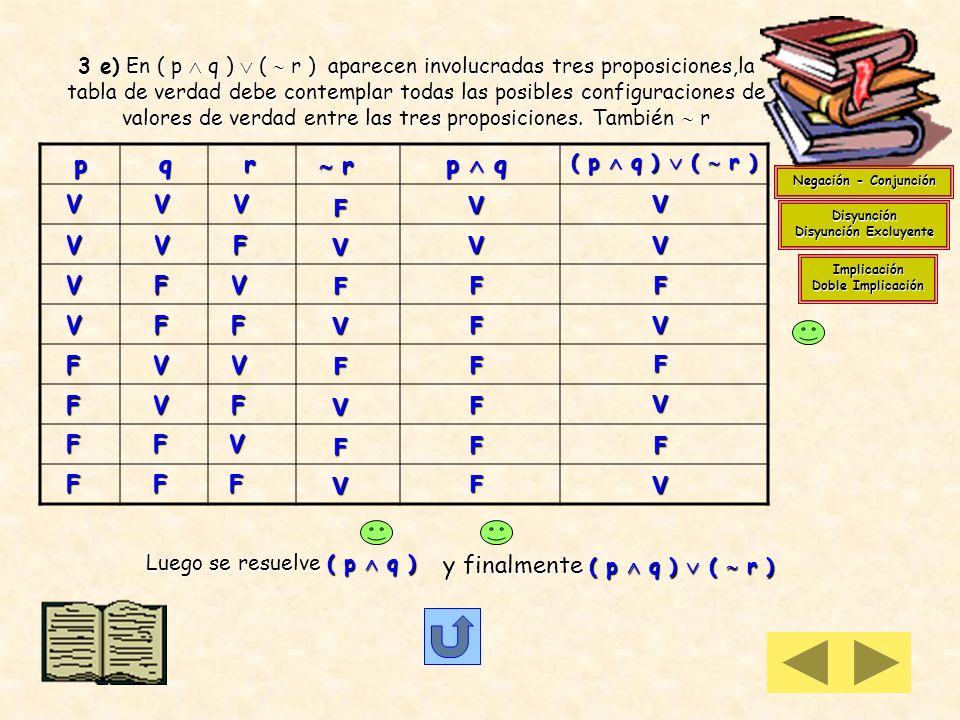 3 c) para resolver (q p) ( p q) debemos resolver por separado las implicaciones (q p) y ( p q) ; y luego buscar el resultado final hallando una implic