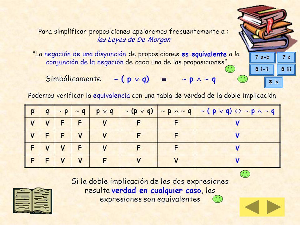 6 iii) sabiendo que p es Verdad y q es Verdad para hallar [ (p q) q] q hacemos tabla de verdad para esos valores p q q V V sabiendo que q es verdad F