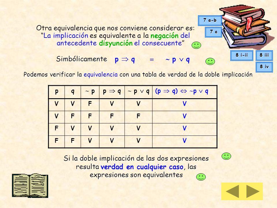 Simbólicamente ( p q) p q La negación de una conjunción de proposiciones es equivalente a la disyunción de la negación de cada una de las proposicione