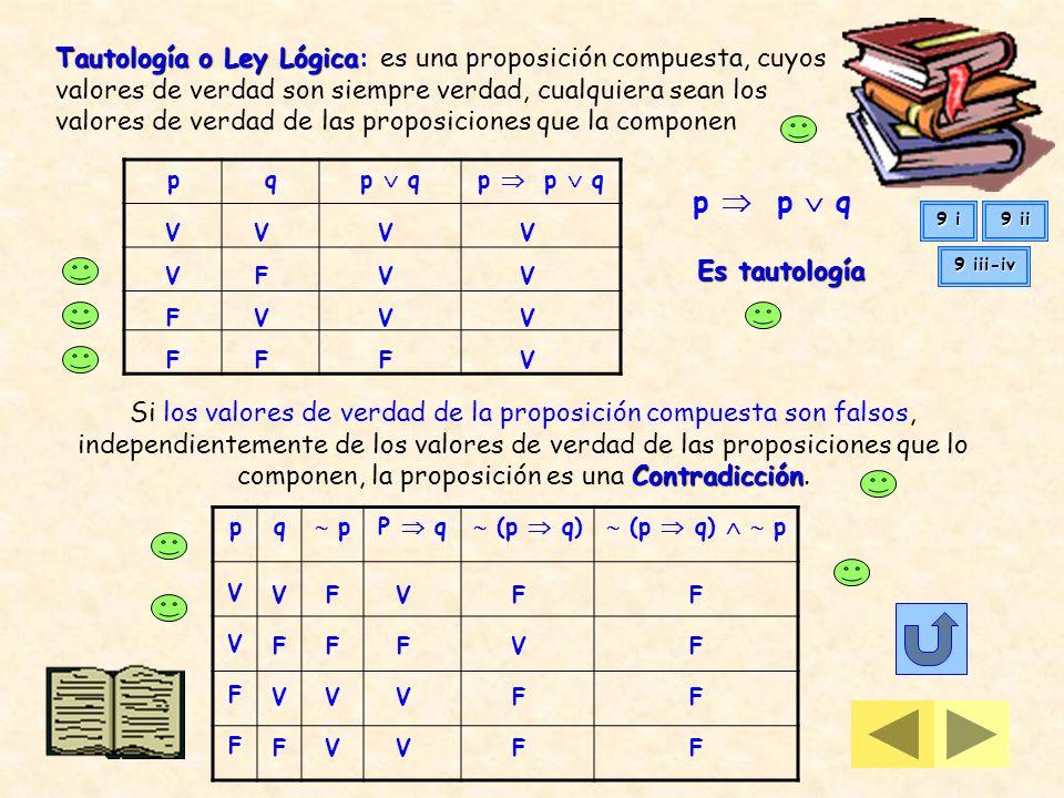 8 iv) escribimos la expresión que queremos negar La encerramos entre corchetes, ( p q ) ( r q ) y negamos todo lo que está comprendido en el corchete