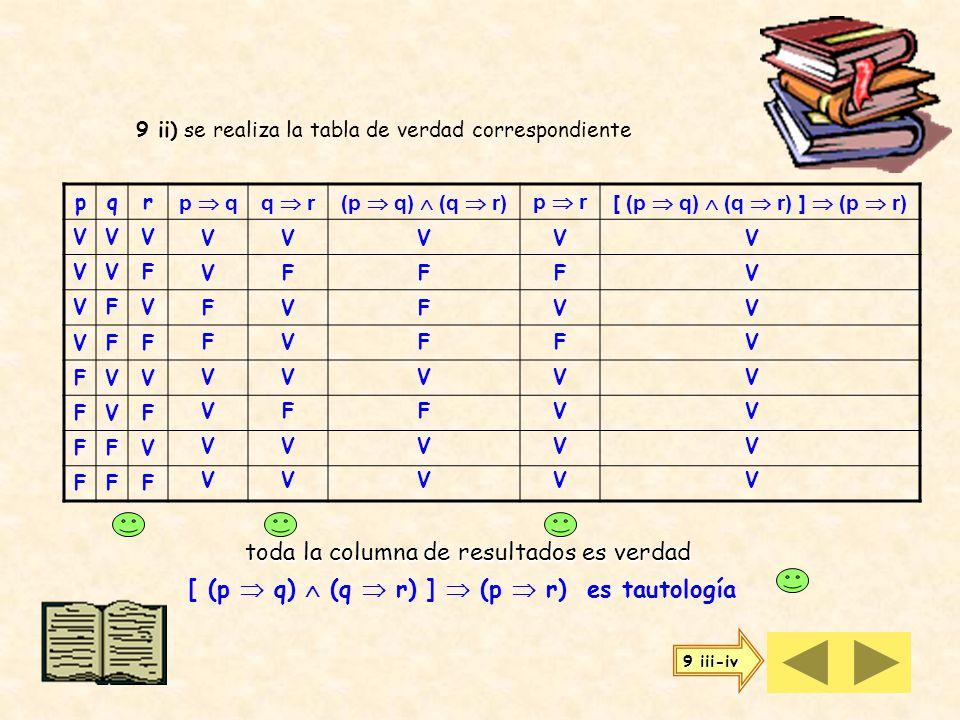 en este caso ( p q ) r pqr p q ( p q ) r VVV VVF VFV VFF FVV FVF FFV FFF se realiza la tabla de verdad correspondiente 9 i) Para determinar si una pro