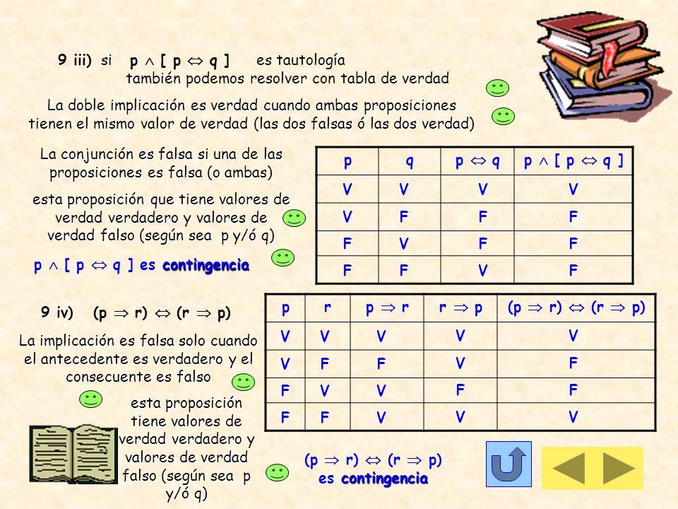 pqr p qq r(p q) (q r)p r[ (p q) (q r) ] (p r) VVV VVF VFV VFF FVV FVF FFV FFF toda la columna de resultados es verdad 9 ii) se realiza la tabla de ver