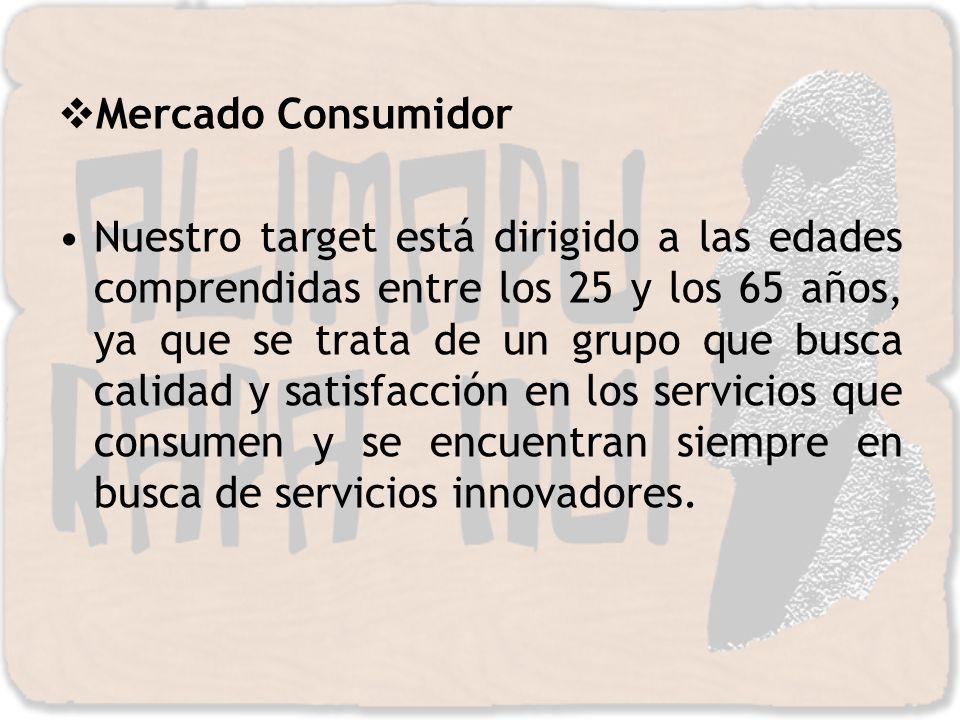 Mercado Consumidor Nuestro target está dirigido a las edades comprendidas entre los 25 y los 65 años, ya que se trata de un grupo que busca calidad y