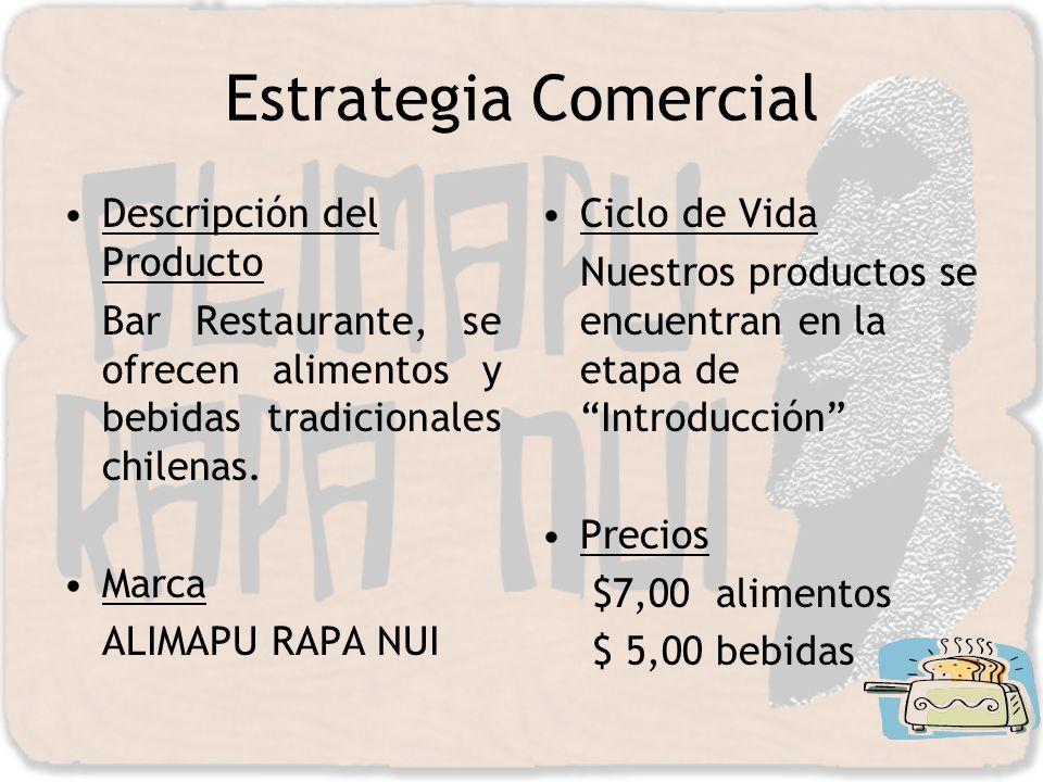 Estrategia Comercial Descripción del Producto Bar Restaurante, se ofrecen alimentos y bebidas tradicionales chilenas. Marca ALIMAPU RAPA NUI Ciclo de