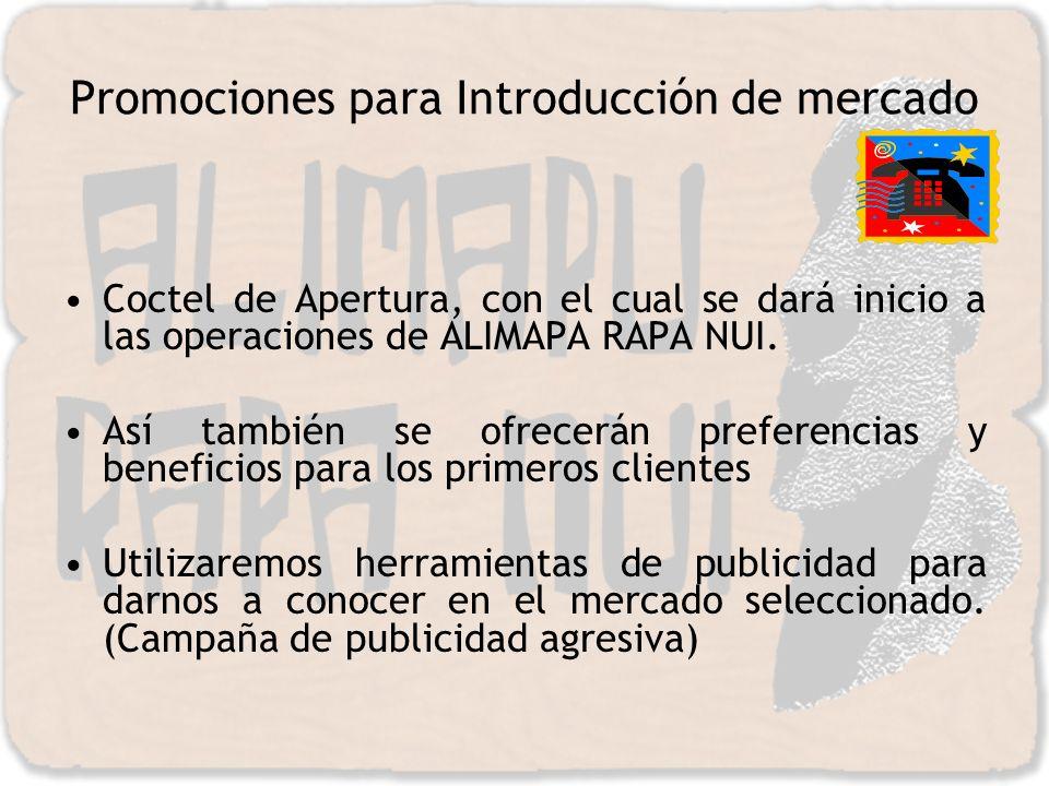 Promociones para Introducción de mercado Coctel de Apertura, con el cual se dará inicio a las operaciones de ALIMAPA RAPA NUI. Así también se ofrecerá