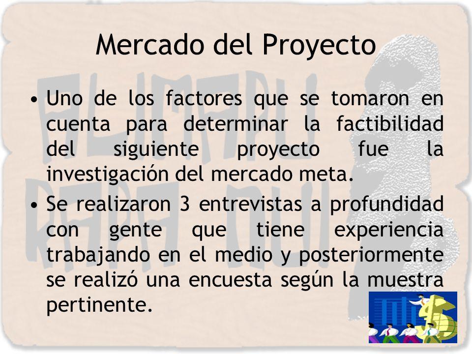 Mercado del Proyecto Uno de los factores que se tomaron en cuenta para determinar la factibilidad del siguiente proyecto fue la investigación del merc
