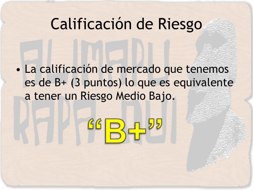 Calificación de Riesgo La calificación de mercado que tenemos es de B+ (3 puntos) lo que es equivalente a tener un Riesgo Medio Bajo.