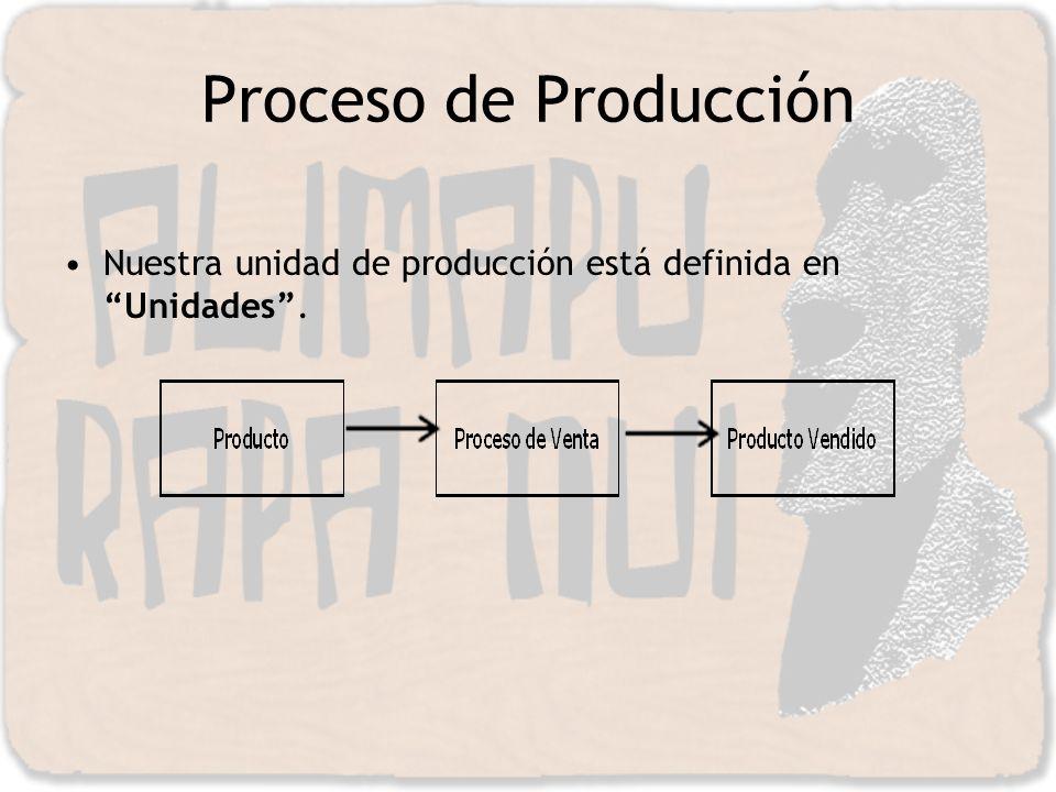 Proceso de Producción Nuestra unidad de producción está definida en Unidades.