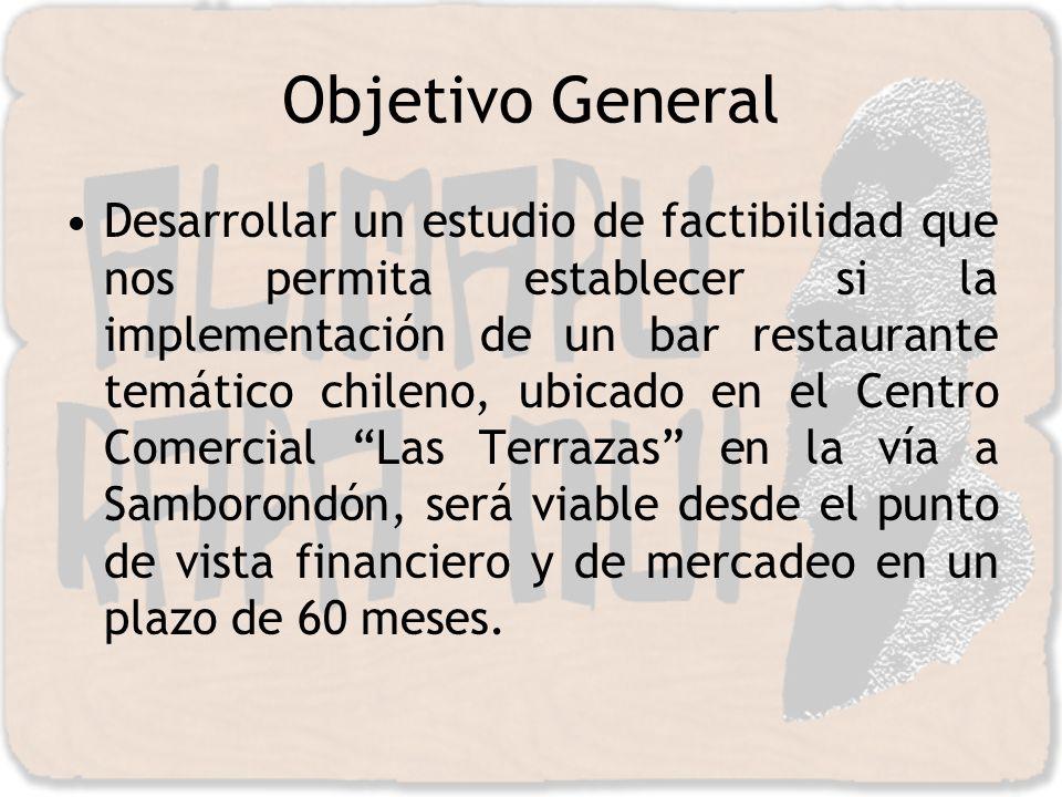 Objetivos Específicos Estudios de Mercado: analizar la factibilidad de que el mercado está dispuesto a visitar un bar temático chileno.