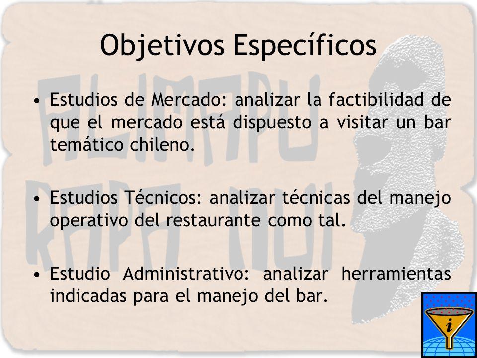 Objetivos Específicos Estudios de Mercado: analizar la factibilidad de que el mercado está dispuesto a visitar un bar temático chileno. Estudios Técni