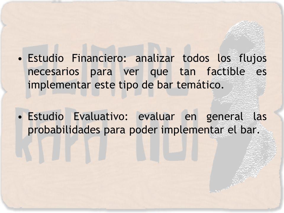 Balance General Proyectado BALANCE GENERAL PROYECTADO DescripciónAño 1Año 2Año 3Año 4Año 5 Activo Corriente99.088,57181.671,31268.034,41360.452,97459.375,50 Caja-Banco (activo corriente)76.628,57159.211,31245.574,41337.992,97436.915,50 Insumos (capital de trabajo)22.460,00 Activos Fijos Netos69.326,0061.112,0052.898,0045.344,0037.790,00 Activos Fijos77.540,00 (Depreciación Acumulada)8.214,0016.428,0024.642,0032.196,0039.750,00 Total Activos 168.414,57242.783,31320.932,41405.796,97497.165,50 Total Pasivos68.310,9954.780,2539.117,6020.987,13- Aportes para futura capitalización20.000,00 Utilidad del Ejercicio80.103,5887.899,4893.811,75102.995,03112.355,66 Utilidad Retenida-80.103,58168.003,06261.814,81364.809,84 Total Patrimonio100.103,58188.003,06281.814,81384.809,84497.165,50 Total Pasivo + Patrimonio 168.414,57242.783,31320.932,41405.796,97497.165,50