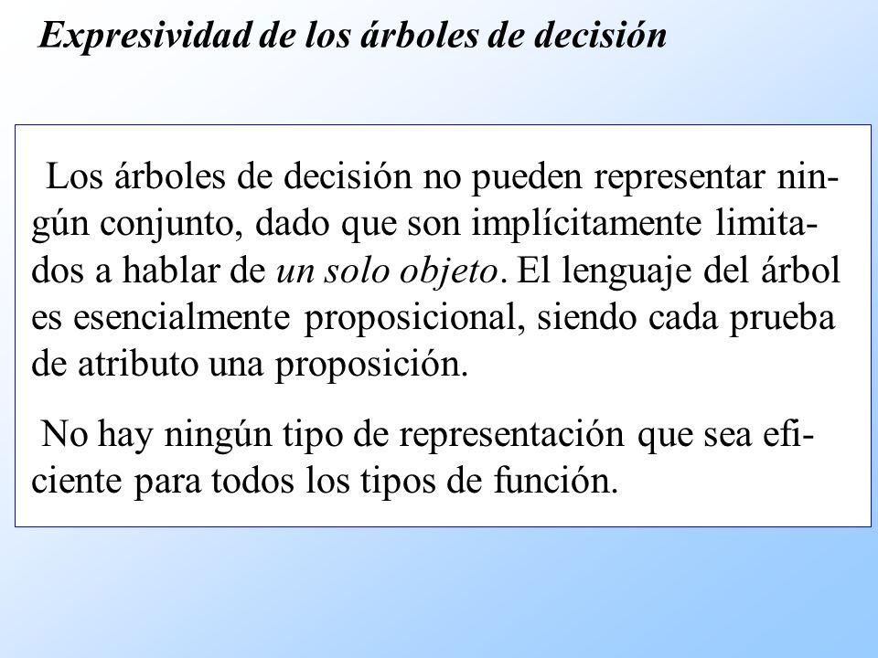 Los árboles de decisión no pueden representar nin- gún conjunto, dado que son implícitamente limita- dos a hablar de un solo objeto.