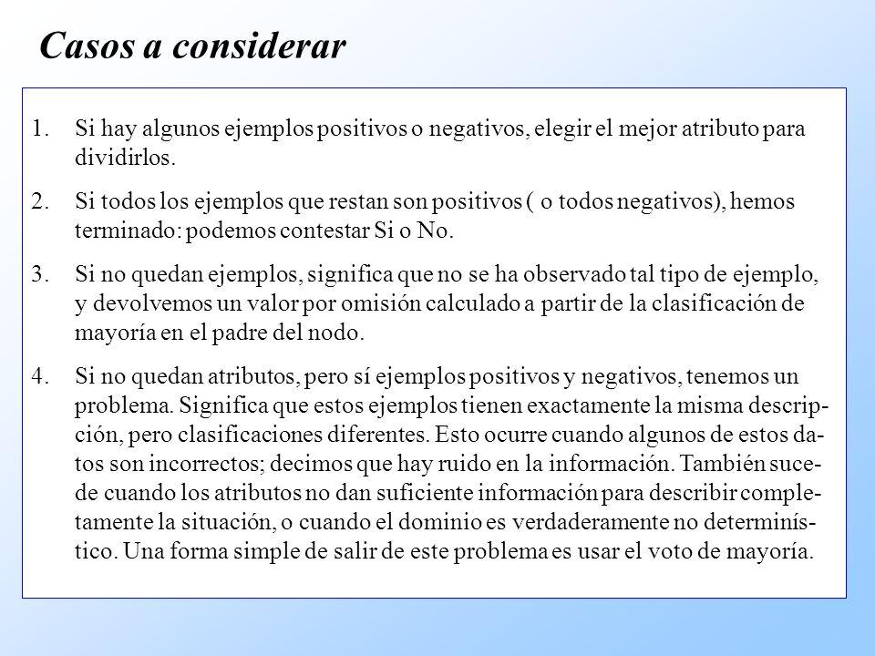 Casos a considerar 1.Si hay algunos ejemplos positivos o negativos, elegir el mejor atributo para dividirlos.