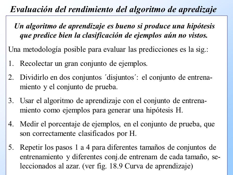 Evaluación del rendimiento del algoritmo de apredizaje Un algoritmo de aprendizaje es bueno si produce una hipótesis que predice bien la clasificación de ejemplos aún no vistos.