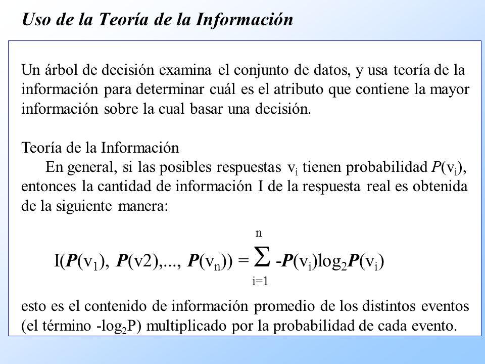 Uso de la Teoría de la Información Un árbol de decisión examina el conjunto de datos, y usa teoría de la información para determinar cuál es el atributo que contiene la mayor información sobre la cual basar una decisión.