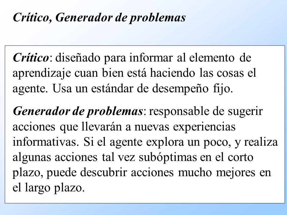 Crítico, Generador de problemas Crítico: diseñado para informar al elemento de aprendizaje cuan bien está haciendo las cosas el agente.