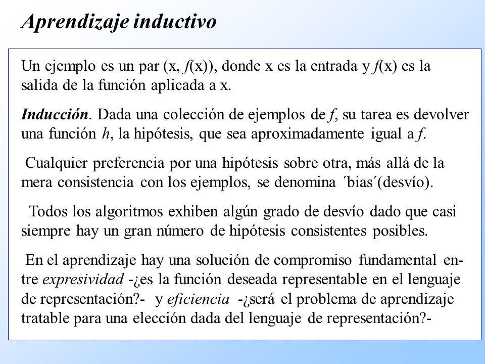 Aprendizaje inductivo Un ejemplo es un par (x, f(x)), donde x es la entrada y f(x) es la salida de la función aplicada a x.