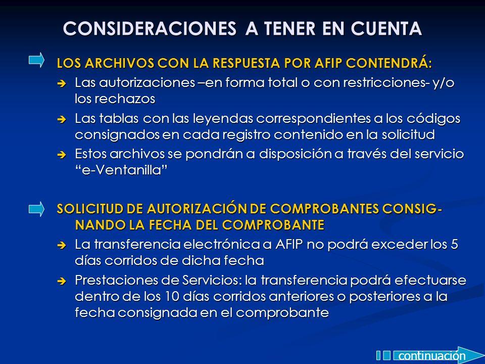 CONSIDERACIONES A TENER EN CUENTA LOS ARCHIVOS CON LA RESPUESTA POR AFIP CONTENDRÁ: Las autorizaciones –en forma total o con restricciones- y/o los re