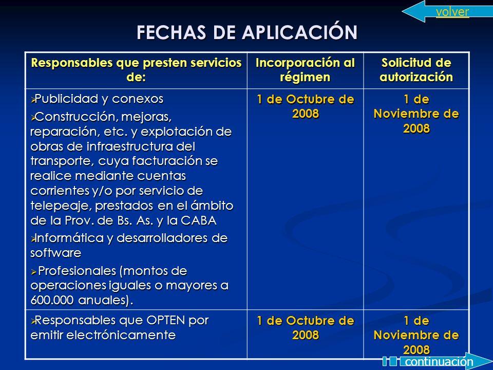 FECHAS DE APLICACIÓN Responsables que presten servicios de: Incorporación al régimen Solicitud de autorización Publicidad y conexos Publicidad y conex
