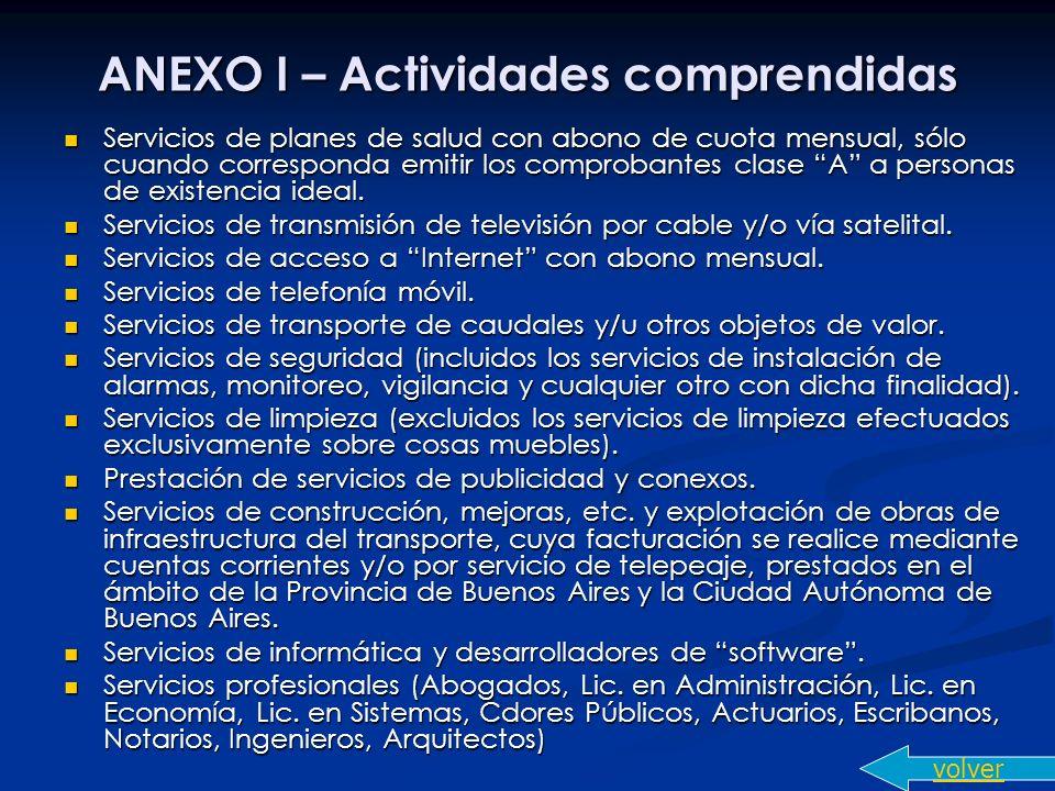 ANEXO I – Actividades comprendidas Servicios de planes de salud con abono de cuota mensual, sólo cuando corresponda emitir los comprobantes clase A a