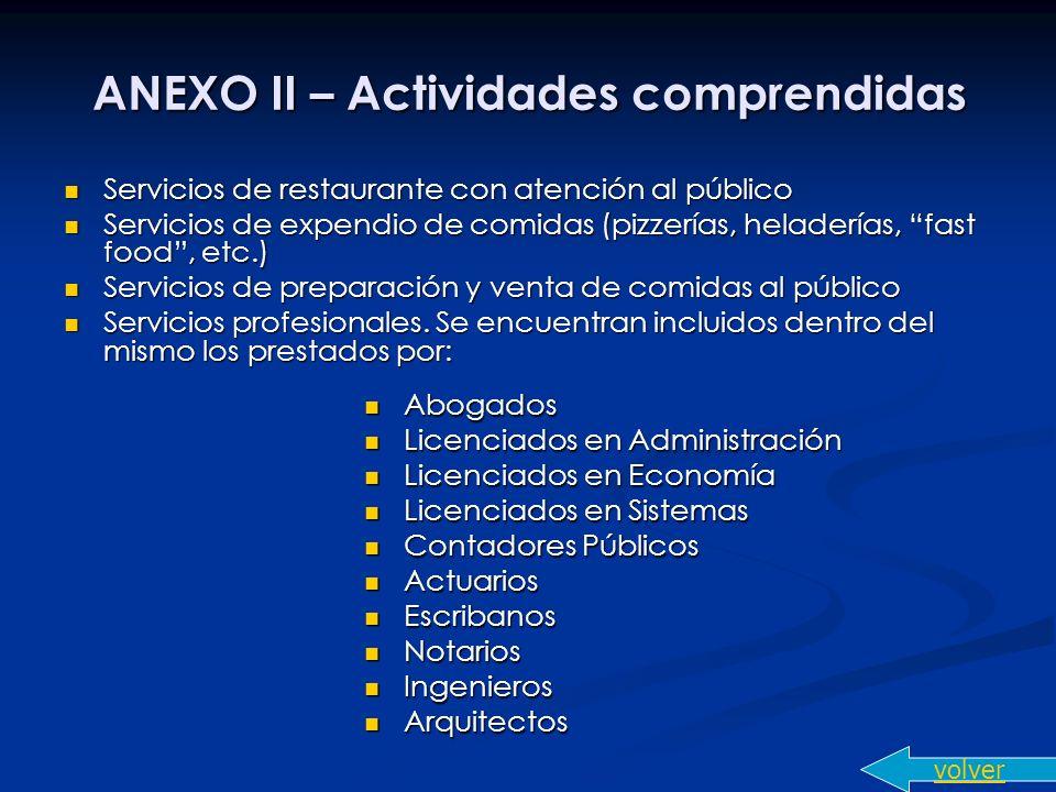 ANEXO II – Actividades comprendidas Servicios de restaurante con atención al público Servicios de restaurante con atención al público Servicios de exp