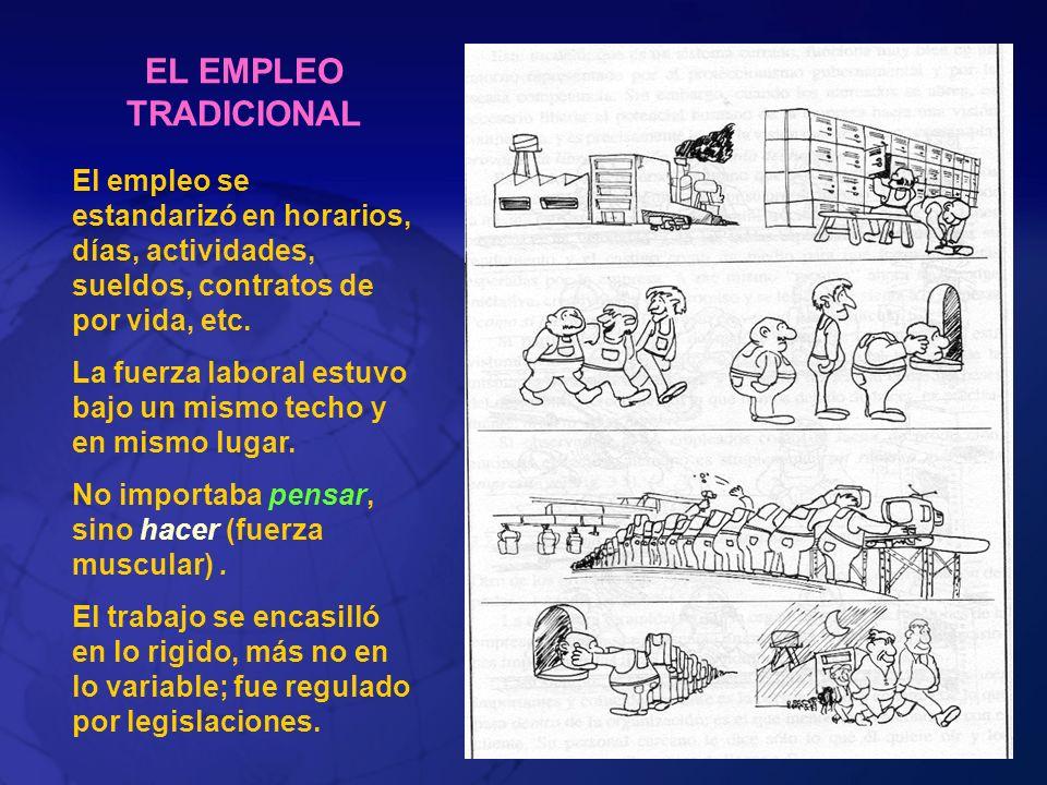 El empleo se estandarizó en horarios, días, actividades, sueldos, contratos de por vida, etc. La fuerza laboral estuvo bajo un mismo techo y en mismo