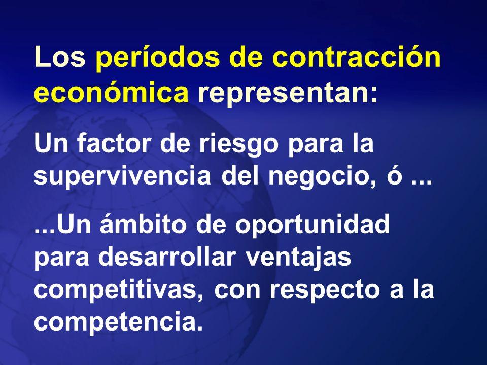 Los períodos de contracción económica representan: Un factor de riesgo para la supervivencia del negocio, ó......Un ámbito de oportunidad para desarro