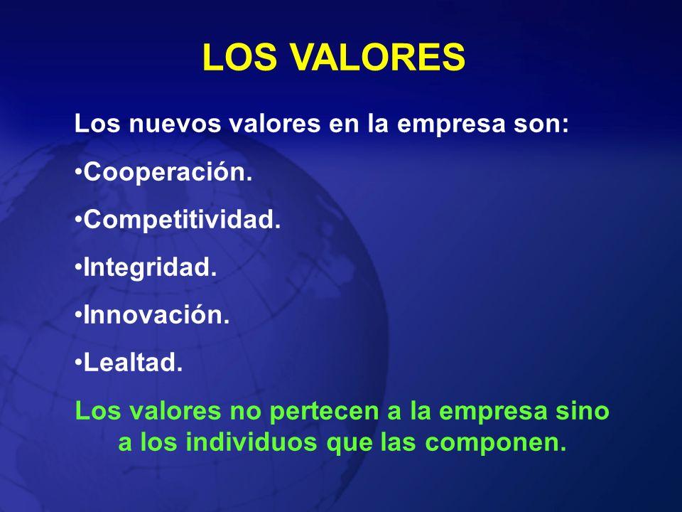 LOS VALORES Los nuevos valores en la empresa son: Cooperación. Competitividad. Integridad. Innovación. Lealtad. Los valores no pertecen a la empresa s
