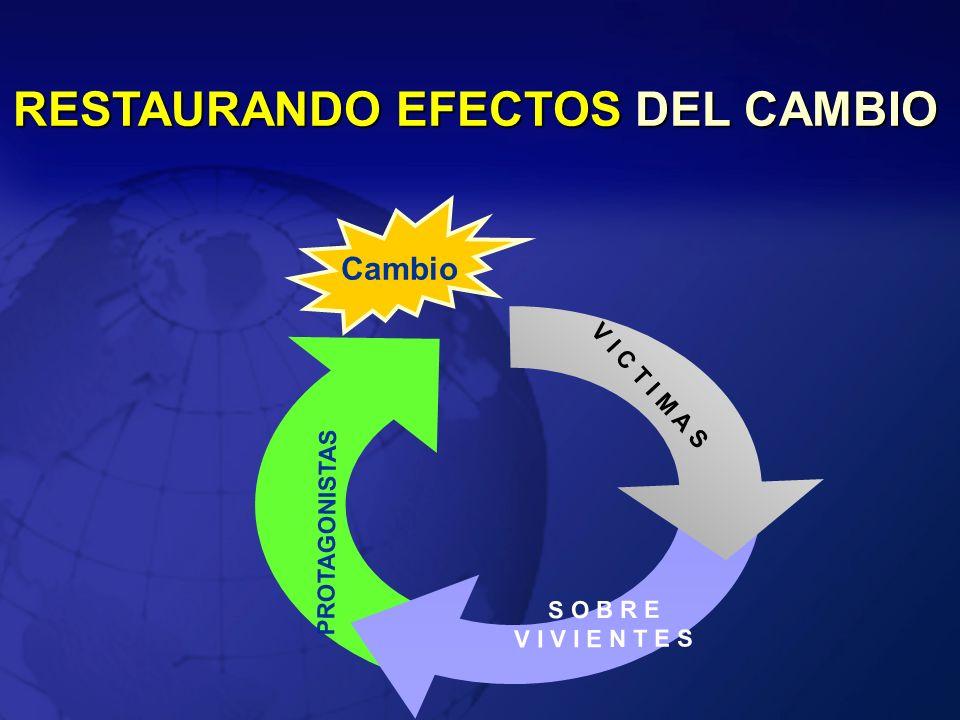 RESTAURANDO EFECTOS DEL CAMBIO Cambio PROTAGONISTAS V I C T I M A S S O B R E V I V I E N T E S