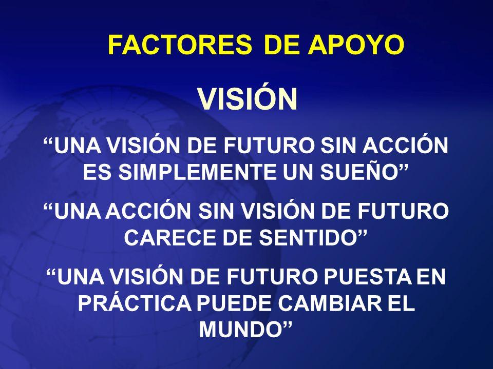 FACTORES DE APOYO VISIÓN UNA VISIÓN DE FUTURO SIN ACCIÓN ES SIMPLEMENTE UN SUEÑO UNA ACCIÓN SIN VISIÓN DE FUTURO CARECE DE SENTIDO UNA VISIÓN DE FUTUR