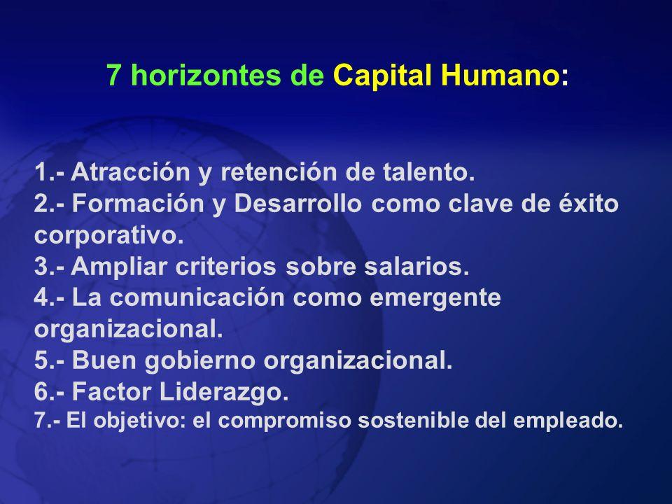 7 horizontes de Capital Humano: 1.- Atracción y retención de talento. 2.- Formación y Desarrollo como clave de éxito corporativo. 3.- Ampliar criterio