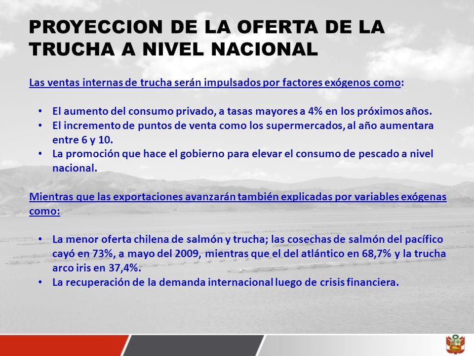 PROYECCION DE LA OFERTA DE LA TRUCHA A NIVEL NACIONAL Las ventas internas de trucha serán impulsados por factores exógenos como: El aumento del consumo privado, a tasas mayores a 4% en los próximos años.