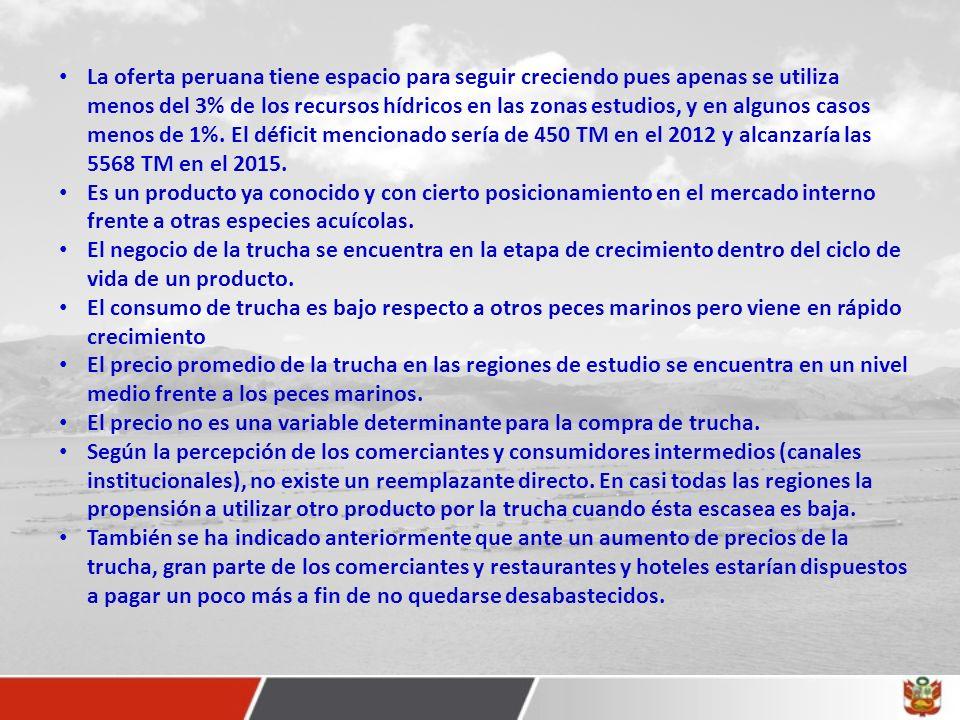 La oferta peruana tiene espacio para seguir creciendo pues apenas se utiliza menos del 3% de los recursos hídricos en las zonas estudios, y en algunos casos menos de 1%.