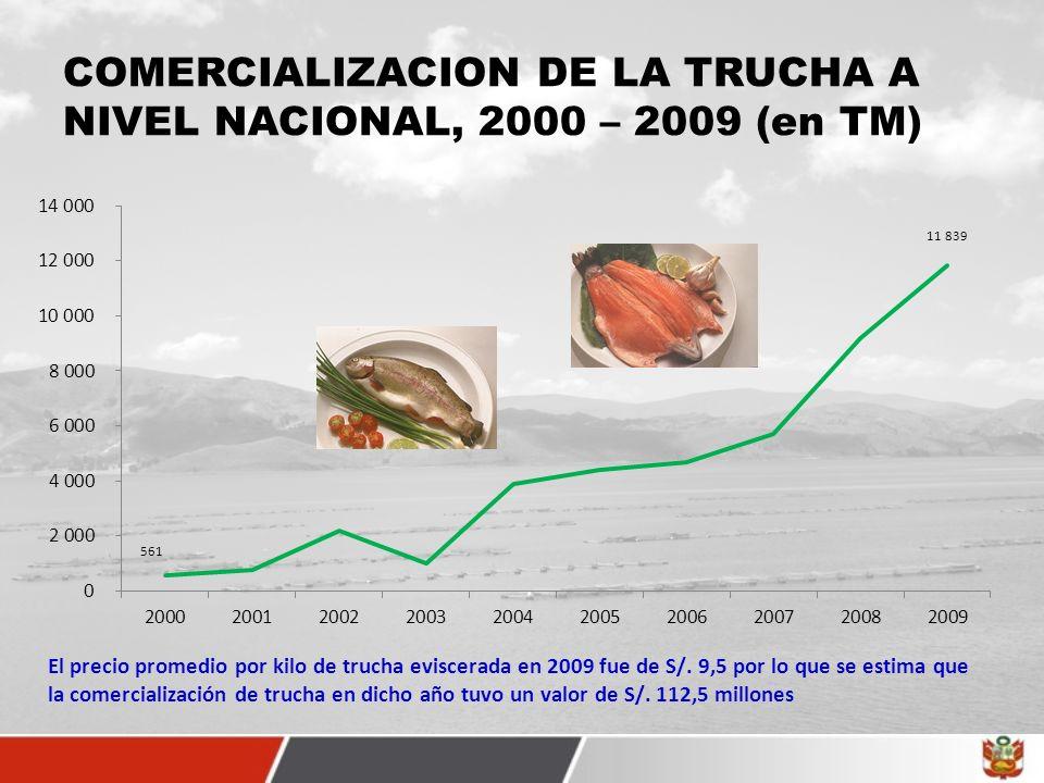 COMERCIALIZACION DE LA TRUCHA A NIVEL NACIONAL, 2000 – 2009 (en TM) El precio promedio por kilo de trucha eviscerada en 2009 fue de S/. 9,5 por lo que