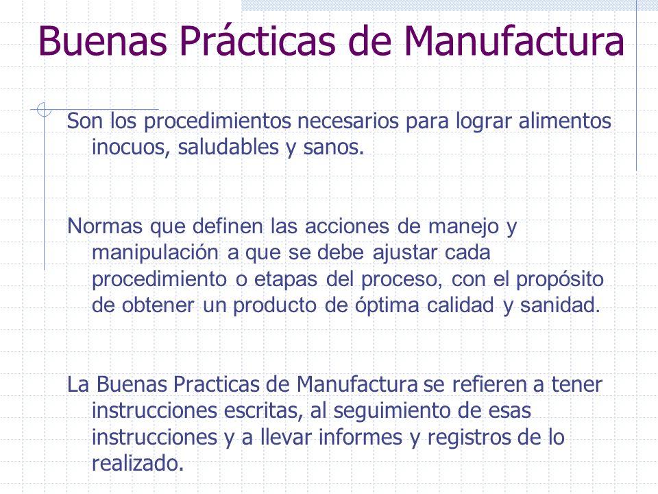 ¿Para qué Sirven las Buenas Prácticas de Manufactura.