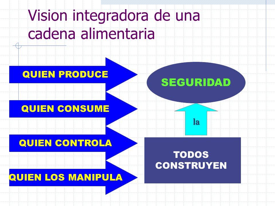 ASIGNATURA DE TECNOLOGÍA POST COSECHA UNIVERSIDAD NACIONAL DEL SANTA FACULTAD DE CIENCIAS D.A.