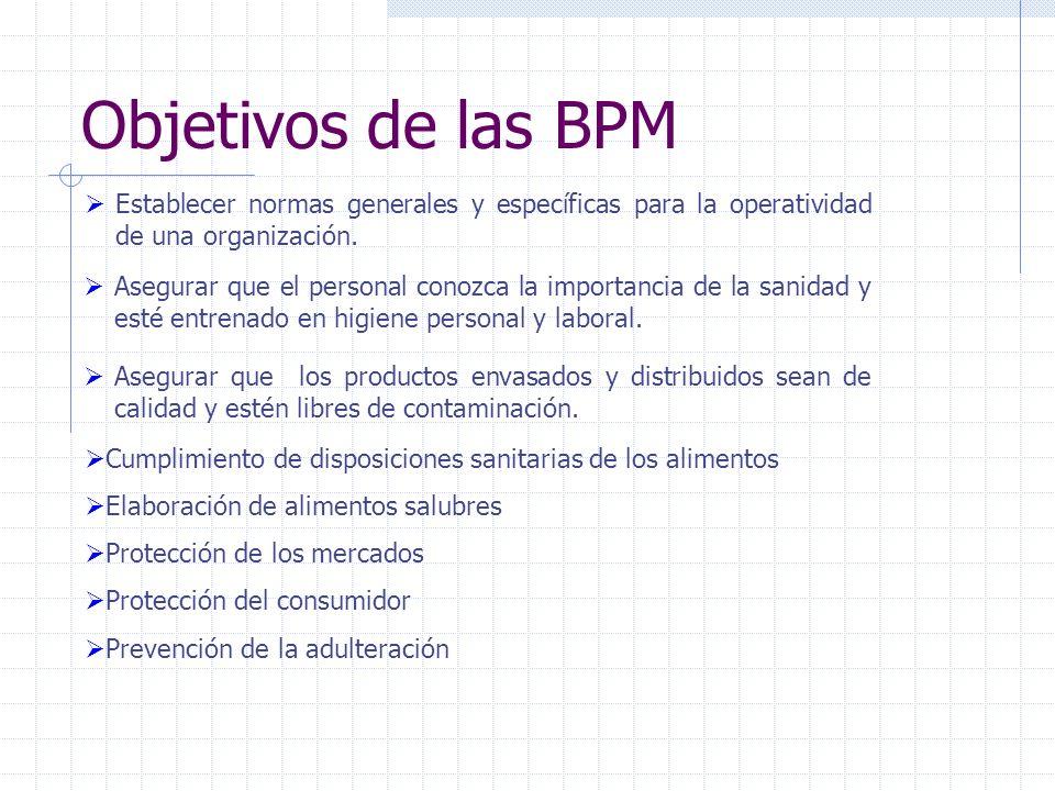 Historia de las BPM SucesoAcción Pésimas condiciones de higiene en el envasado de carnes.