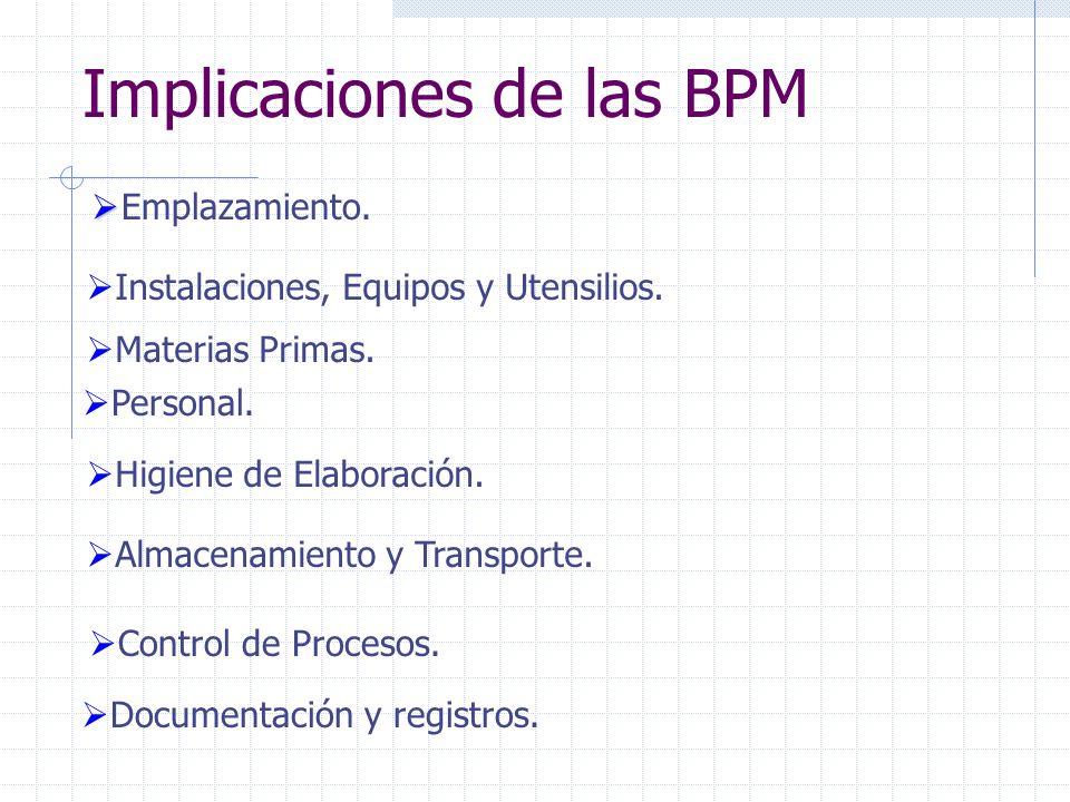 Objetivos de las BPM Establecer normas generales y específicas para la operatividad de una organización. Asegurar que los productos envasados y distri