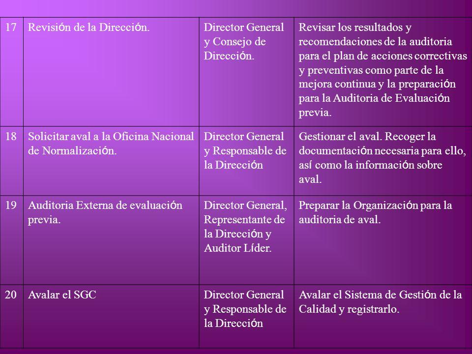 17 Revisi ó n de la Direcci ó n. Director General y Consejo de Direcci ó n. Revisar los resultados y recomendaciones de la auditoria para el plan de a