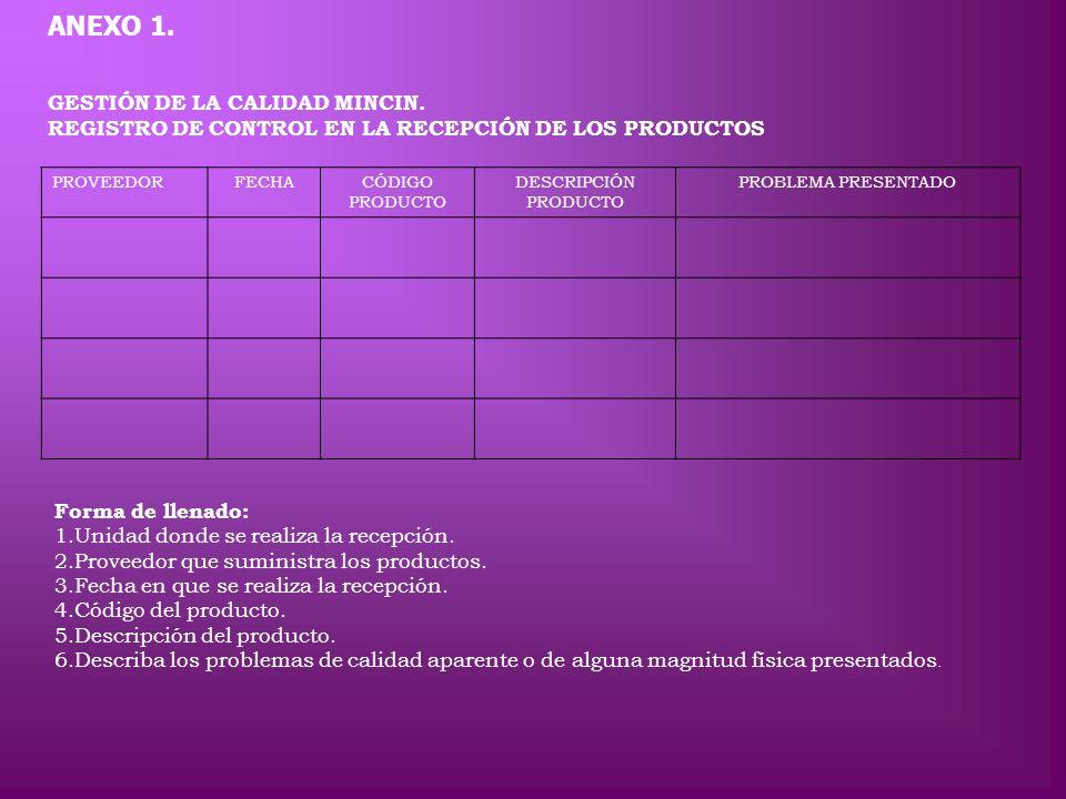 ANEXO 1. GESTIÓN DE LA CALIDAD MINCIN. REGISTRO DE CONTROL EN LA RECEPCIÓN DE LOS PRODUCTOS PROVEEDORFECHACÓDIGO PRODUCTO DESCRIPCIÓN PRODUCTO PROBLEM