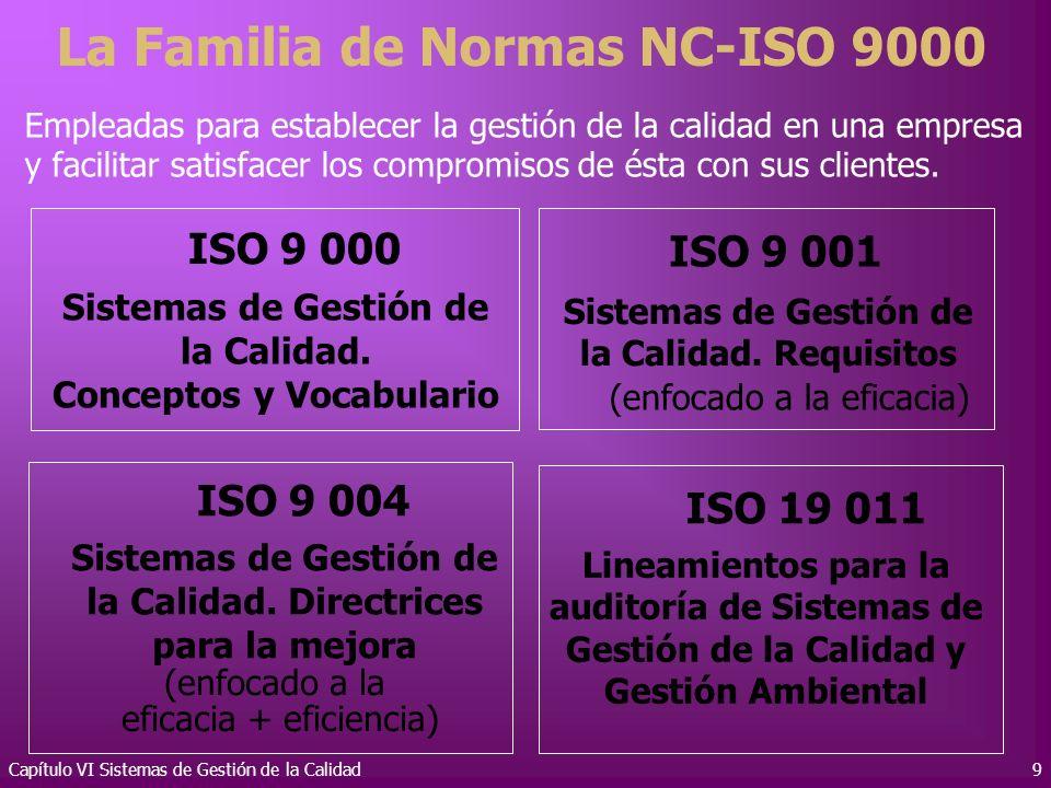 Capítulo VI Sistemas de Gestión de la Calidad9 ISO 9 001 Sistemas de Gestión de la Calidad. Requisitos (enfocado a la eficacia) ISO 9 004 Sistemas de